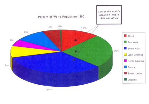 essay on the world population Before and during the 19th century the world's population was growing steadily but it remained in a stable state the 20th century brought advancements in agriculture and technology, which caused dramatic increases in human population growth these increases have continued through to the 21st .